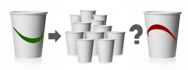 Coffee cups representing growth and impact on brand experience