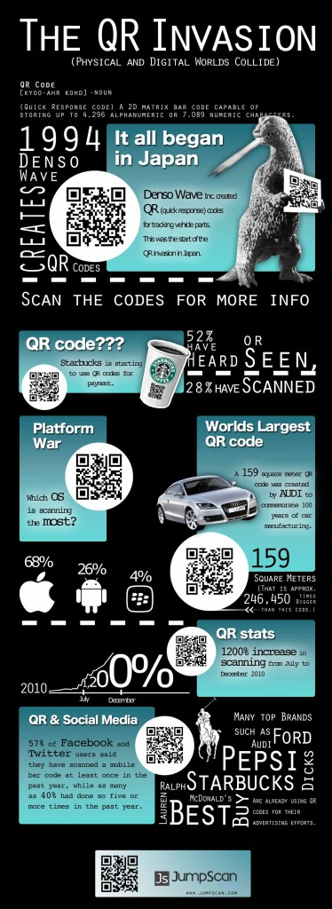 QR code infographic (image by jumpscan.com)