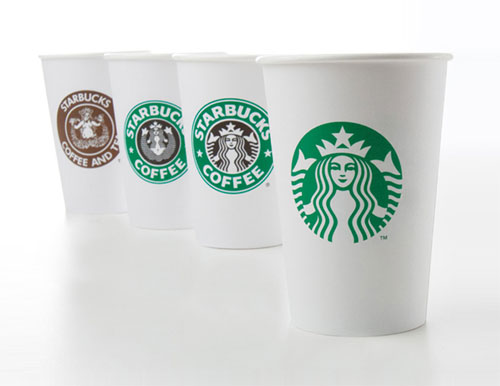 The evolution of the Starbucks logo